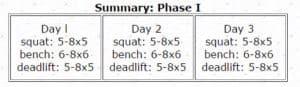 korte-3x3-phase-i