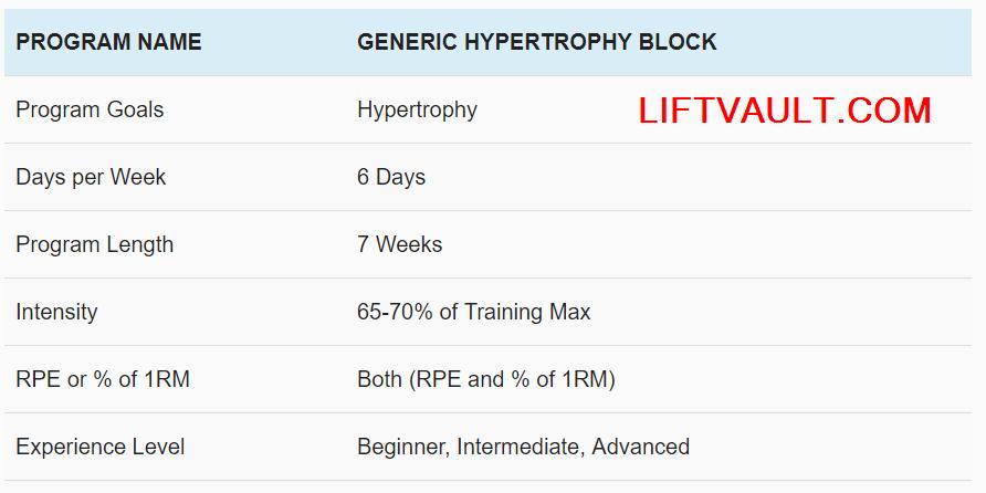 7 Week Hypertrophy Program (2019)
