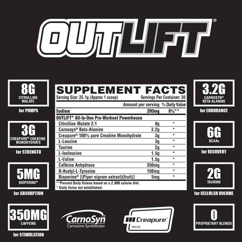 Nutrex Outlift Ingredient Label