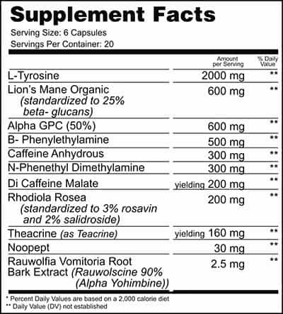 Apollon Nutrition v2 Ingredients Label