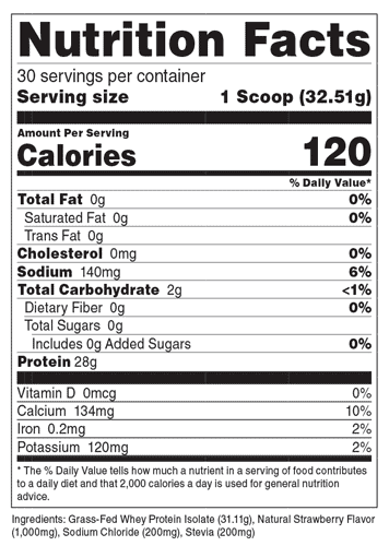 Grass Fed Whey Protein Isolate Ingredients Label Transparent Labs