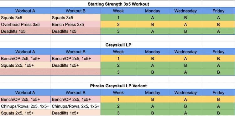 Greyskull LP Phrak Variation