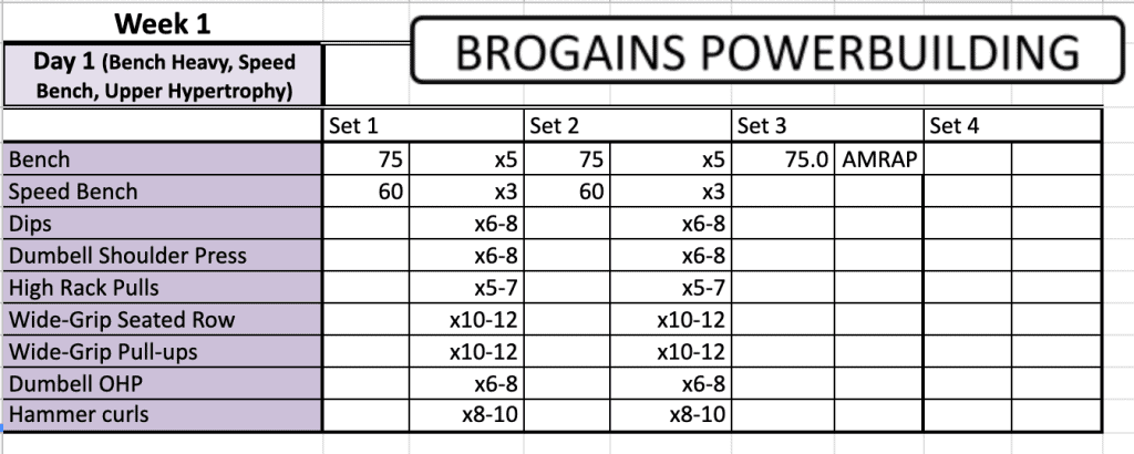Brogains powerbuilding bench press example