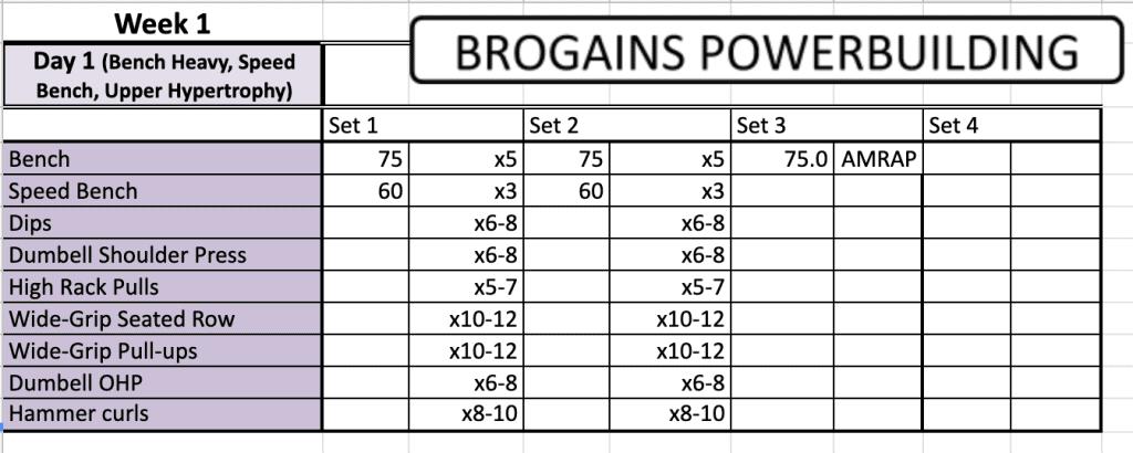 Brogains powerbuilding bench press example