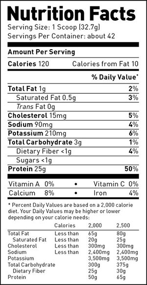 Kaged Muscle Whey Protein Isolate Ingredients Label