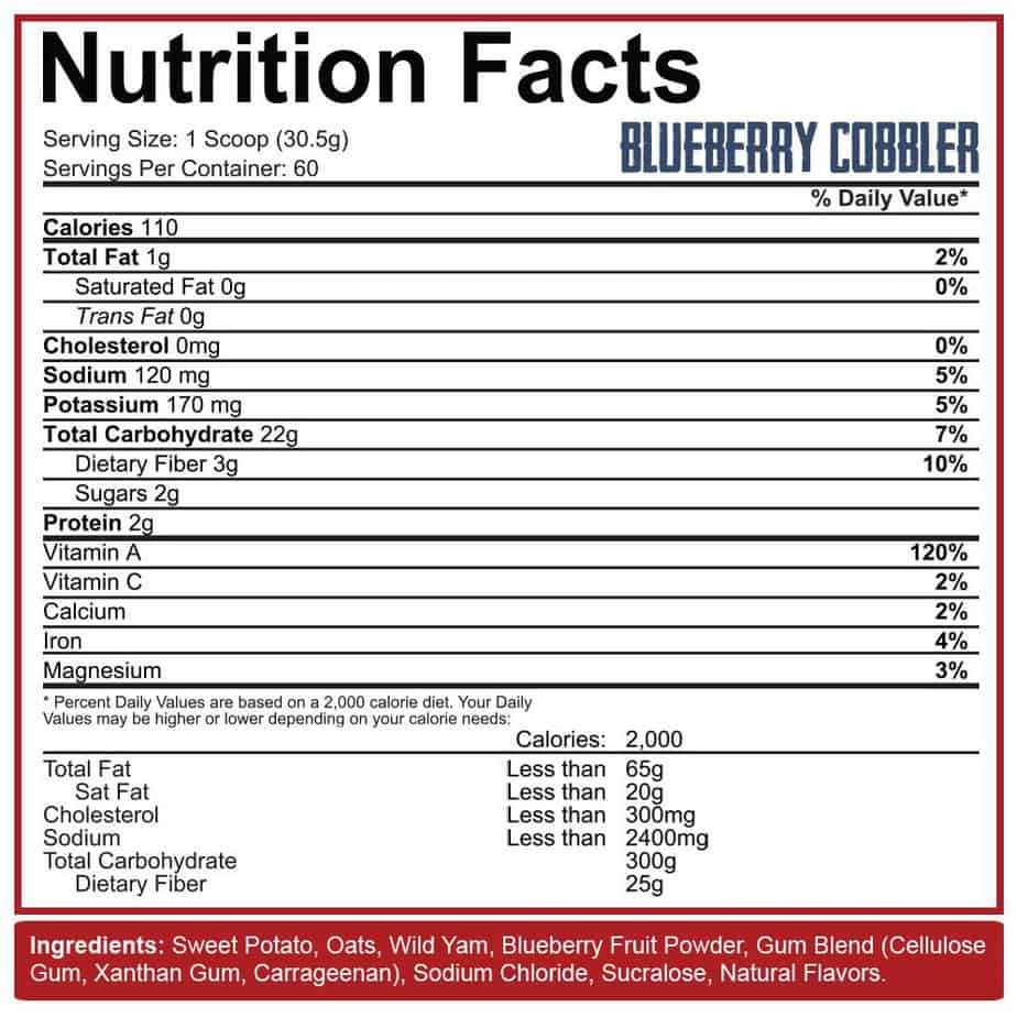 5% Nutrition Real Carbs Ingredients Label