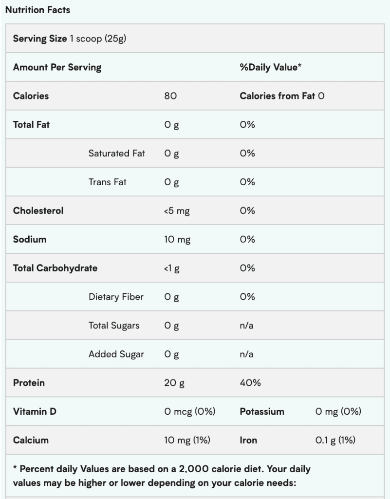 MyProtein Clear Whey Isolate Ingredients Label