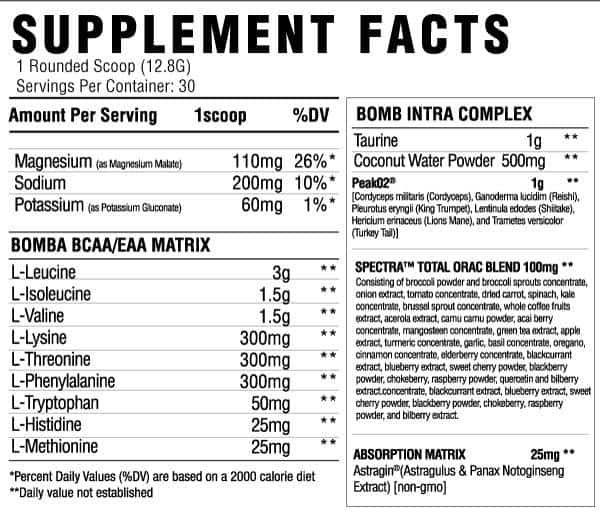 ASC Supplements Bomba Intra Workout Ingredients Label