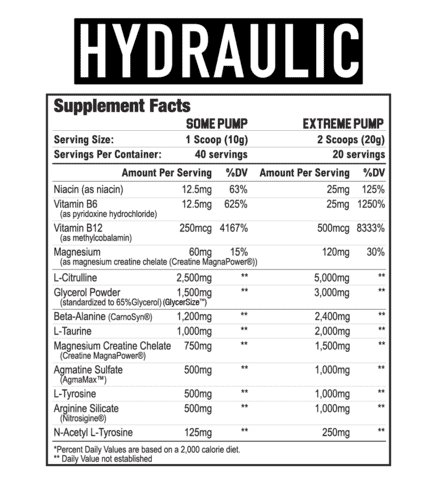Axe & Sledge Hydraulic Pre Workout Ingredients Label