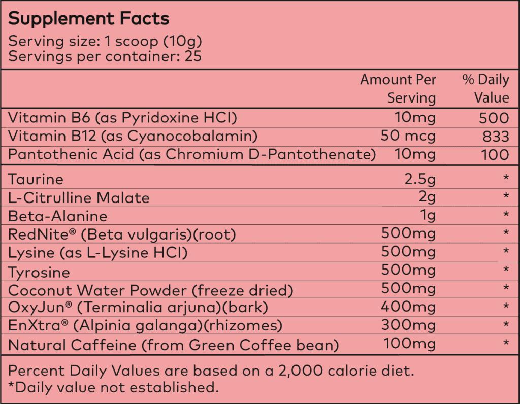 Powher Pre Workout Ingredients Label