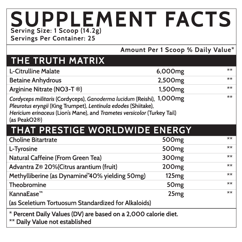 DVST8 Worldwide Ingredients Label