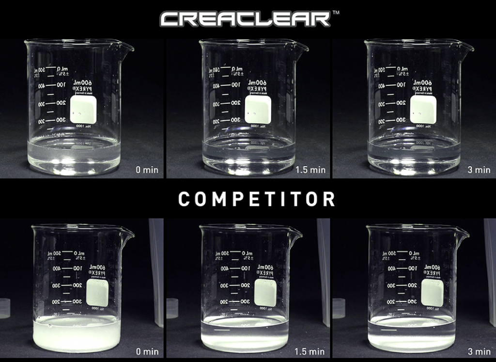 Creatine dissolving in water