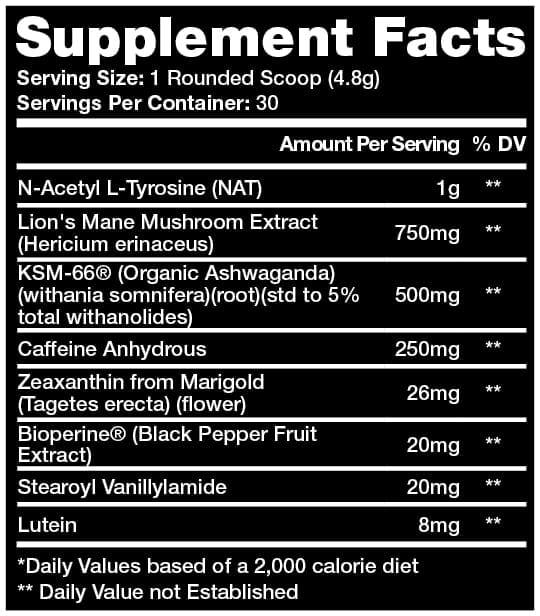 Pwnd Aggro Ingredients Label